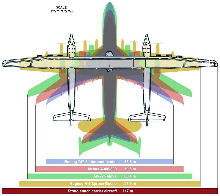 458384-stratolaunch-comparison-graphic-credit-mwarren-us